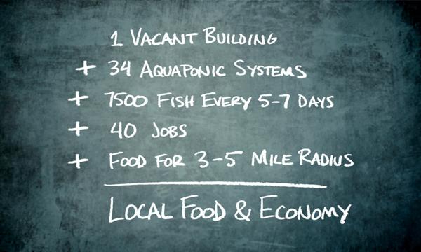 Food-Forward-Chalkboard